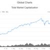 イーサリアム(ETH)、Zcash、Dash ディフィカルティー difficulty 仮想通貨時価総額チャート 1日1回更新中~~~
