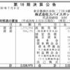 株式会社スパイスボックス 第18期決算公告