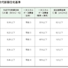 札幌版次世代住宅について