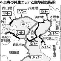 yomiDr.(ヨミドクター)読売新聞