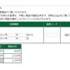 本日の株式トレード報告R1,07,11