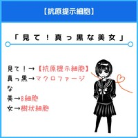 方 尿素 回路 覚え 【キャラ化】尿素回路(オルニチン回路)をわかりやすく解説!