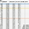 都筑区のコロナウィルス陽性者数(2021.04.16)