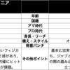 【試合予想】3/17 スペンスVSマイキー・ガルシア