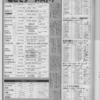 ゲーメスト全一30 :1989年5月号
