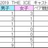 ネイサン・昌磨大好きが集まりつつある「THE ICE」