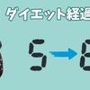 【マイナス3キロ】ダイエット経過報告#1・写真有/82.45kg→79.2kg【6月】