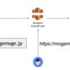 WAF+CloudFront でリファラチェック (直リンク禁止)