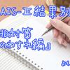 【WAIS-Ⅲ結果別】ADHD対策『ものわすれ編』