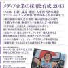 新聞労連の就活支援〜朝日「Journalism」3月号にリポート