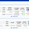 ただの今週のリスク資産状況(H30.9.9)今週だけで資産がマイナス10万円??これも積立投資だよの件