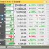Slim米国株はそろそろ利確しますよ。