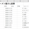 【Excel VBA】InputBoxとMsgBoxを使用したエクセルマクロ。