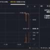 国内最大級のビットコインFX取引所bitFlyer FXがバグで取引停止