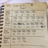 【筋トレ日記】ゴールドジム銀座中央店で脚トレ&タンニング。