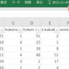 競合ドメイン抽出と順位レポート機能を追加