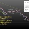 2020年3月第2週の米ドル見通しチャート分析|環境認識、FX初心者