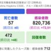 これ以上の自粛は日本を滅ぼす。やるかやらないか決断すべし
