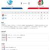 2020-07-10 カープ第16戦(ナゴヤドーム)●2対3X 中日 (6勝9敗1分) またまたサヨナラ負け。弱いね、カープ