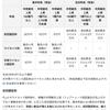 フェアトレードラベルの簡単なビジネスモデル(妄想編)