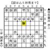 【棋譜紹介】将棋で表現する