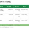 インフラファンドへの投資を考える(4)~いちごグリーンインフラ投資法人(3)~