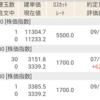NASDAQ100指数も買いました