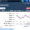 JR西日本 公募増資 JRグループ初(^.^)