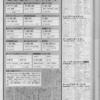 ゲーメスト全一15 :1988年2月号