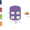 データを活用するための倉庫データウェアハウス(DWH)とは何か?