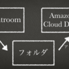 HDD容量が足りない!?Amazon Cloud Driveで無制限に写真を管理する方法
