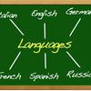 言葉はコミュニケーションの道具の一つ。