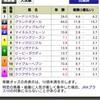 ラジオNIKKEI賞 CBC賞