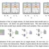 【1日目】Multimodal Pretraining Unmasked:Unifying the Vision and Language BERTs
