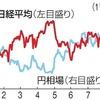米中摩擦で日経平均株価500円超下落!