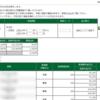 本日の株式トレード報告R2,09,01