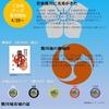 【若狭町】「明智光秀 熊川来訪450年」記念イベント開催中
