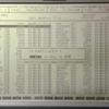 DOS/VでPC-9801のフォント表示実験 その2