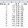 オートフィルターかけた後のデータ数(行数)を数えようとするとハマるよね
