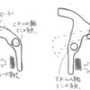 自転車のブレーキの仕組み
