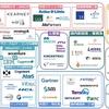 コンサルへの転職と就活:コンサルティング業界のケイオスマップ