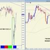 ドルスイス 下落波継続なるか?