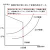 IS-LM分析とは?-大学生の視点で理解するマクロ経済学