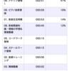 2020/07/16(木)