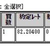 ループイフダンの実績公開(7/22~7/26分)!
