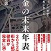 "PDCA日記 / Diary Vol. 180「通帳1枚200円かかる?」/ ""Bank books cost $2?"""