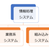ソフトウェアエンジニアが開発する情報システムの分類