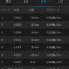 フルマラソンを意識した平日の練習とペース配分