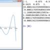 軽量ミニマックス近似式 7 / 或る函数 ε(x) が極値となるところの x を近似的に見つける / scipy.signal.argrelmax()