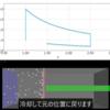 【第3弾】物理の熱機関のグラフもICTを活用してビジュアルなシミュレーションを見れば一目瞭然